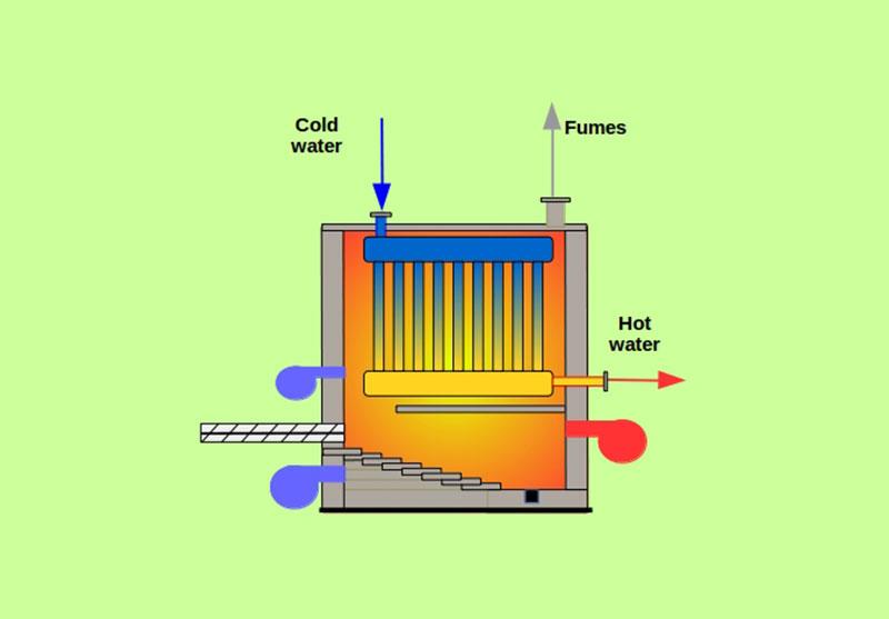 Impianti di combustione biomasse